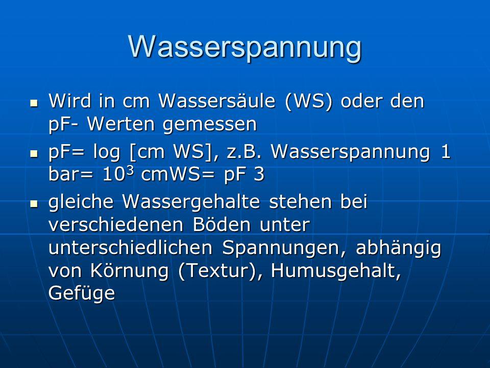 Wasserspannung Wird in cm Wassersäule (WS) oder den pF- Werten gemessen. pF= log [cm WS], z.B. Wasserspannung 1 bar= 103 cmWS= pF 3.